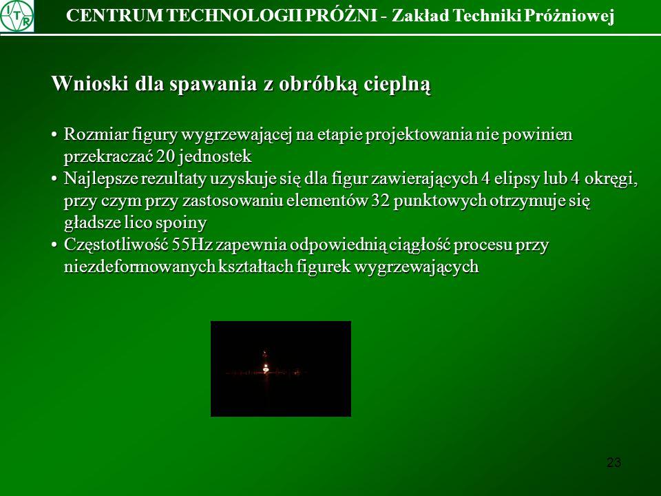 23 CENTRUM TECHNOLOGII PRÓŻNI - Zakład Techniki Próżniowej Wnioski dla spawania z obróbką cieplną Rozmiar figury wygrzewającej na etapie projektowania