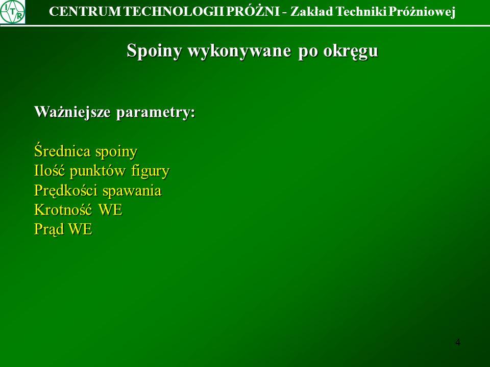 25 CENTRUM TECHNOLOGII PRÓŻNI - Zakład Techniki Próżniowej Dziękuję za uwagę