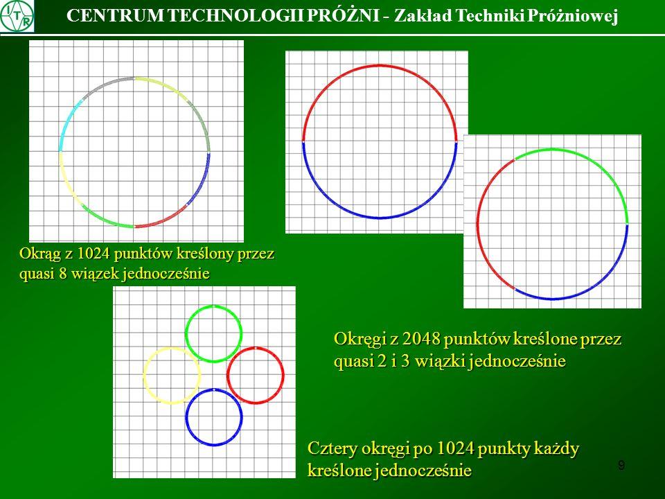 9 CENTRUM TECHNOLOGII PRÓŻNI - Zakład Techniki Próżniowej Okrąg z 1024 punktów kreślony przez quasi 8 wiązek jednocześnie Cztery okręgi po 1024 punkty