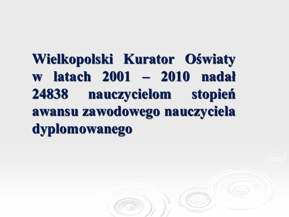 Wielkopolski Kurator Oświaty w latach 2001 – 2010 nadał 24838 nauczycielom stopień awansu zawodowego nauczyciela dyplomowanego