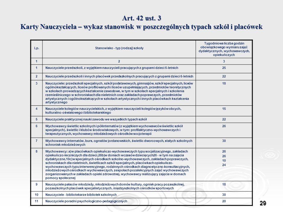 Art. 42 ust. 3 Karty Nauczyciela – wykaz stanowisk w poszczególnych typach szkół i placówek Lp.Stanowisko - typ (rodzaj) szkoły Tygodniowa liczba godz