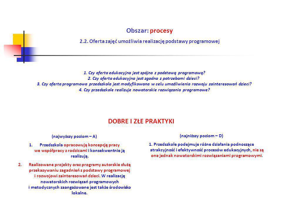 Obszar: procesy 2.2. Oferta zajęć umożliwia realizację podstawy programowej (najwyższy poziom – A) 1.Przedszkola opracowują koncepcję pracy we współpr