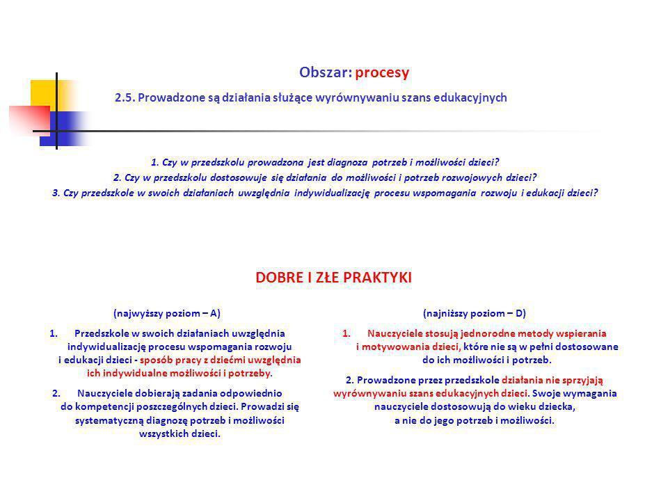 Obszar: procesy 2.5. Prowadzone są działania służące wyrównywaniu szans edukacyjnych (najwyższy poziom – A) 1.Przedszkole w swoich działaniach uwzględ