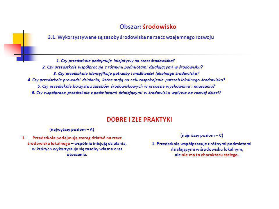 Obszar: środowisko 3.1. Wykorzystywane są zasoby środowiska na rzecz wzajemnego rozwoju (najwyższy poziom – A) 1.Przedszkola podejmują szereg działań