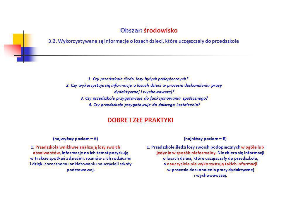 Obszar: środowisko 3.2. Wykorzystywane są informacje o losach dzieci, które uczęszczały do przedszkola (najwyższy poziom – A) 1. Przedszkola wnikliwie