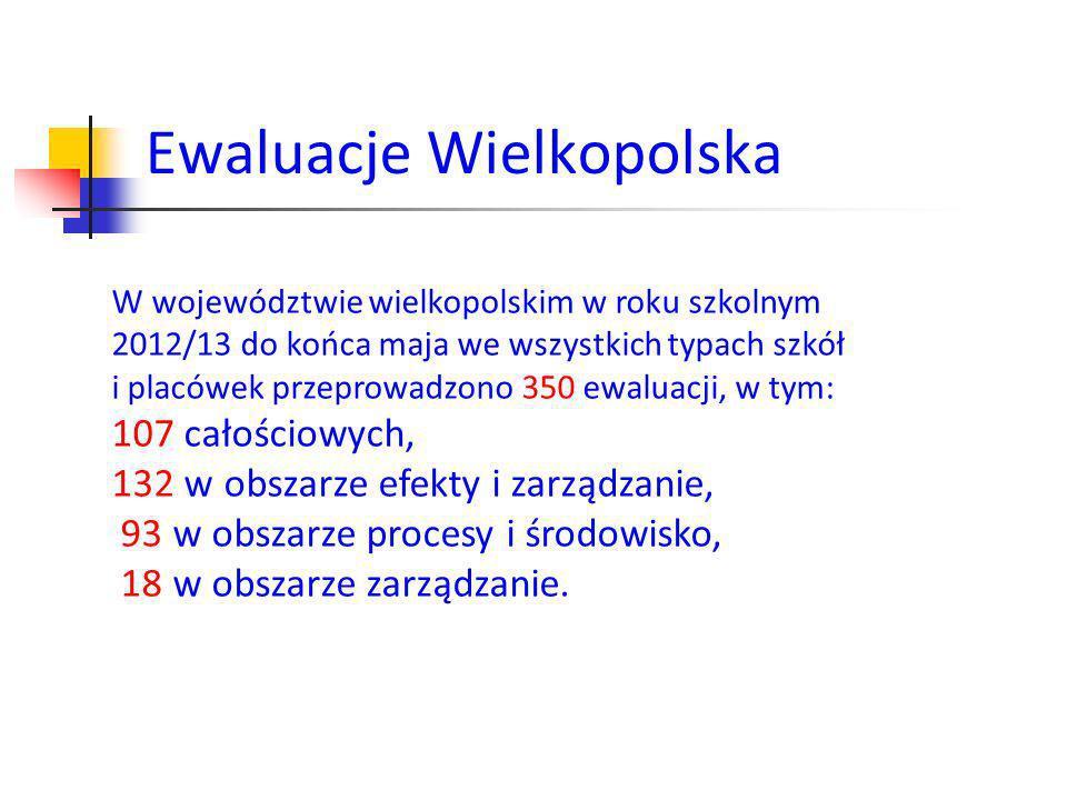 Ewaluacje Wielkopolska W województwie wielkopolskim w roku szkolnym 2012/13 do końca maja we wszystkich typach szkół i placówek przeprowadzono 350 ewa