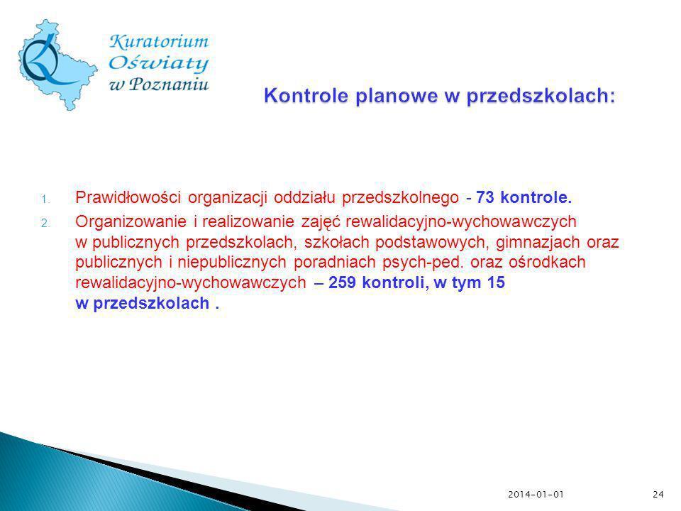 1. Prawidłowości organizacji oddziału przedszkolnego - 73 kontrole. 2. Organizowanie i realizowanie zajęć rewalidacyjno-wychowawczych w publicznych pr