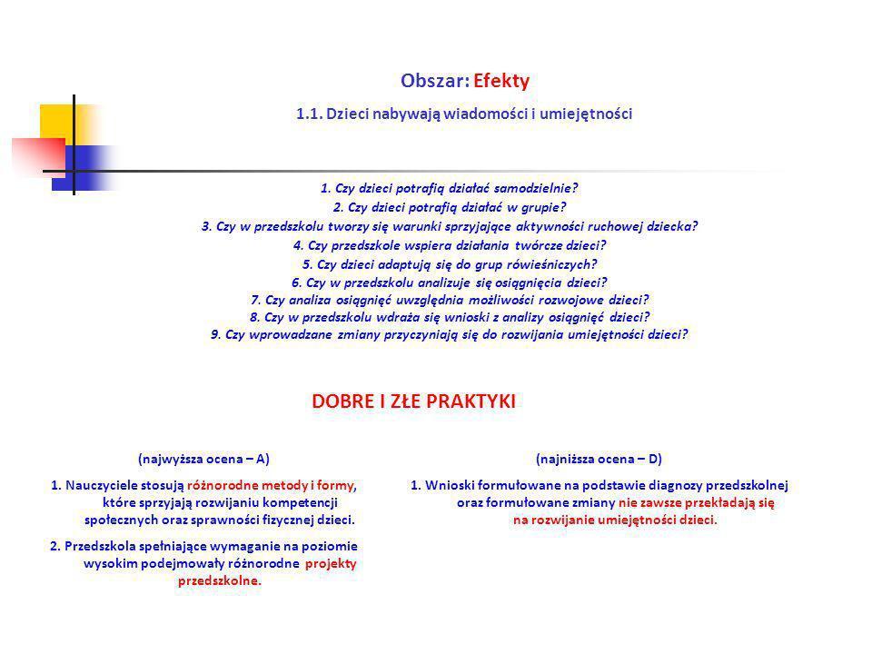 36 Rozporządzenie MEN z dnia 21 maja 2001 r.