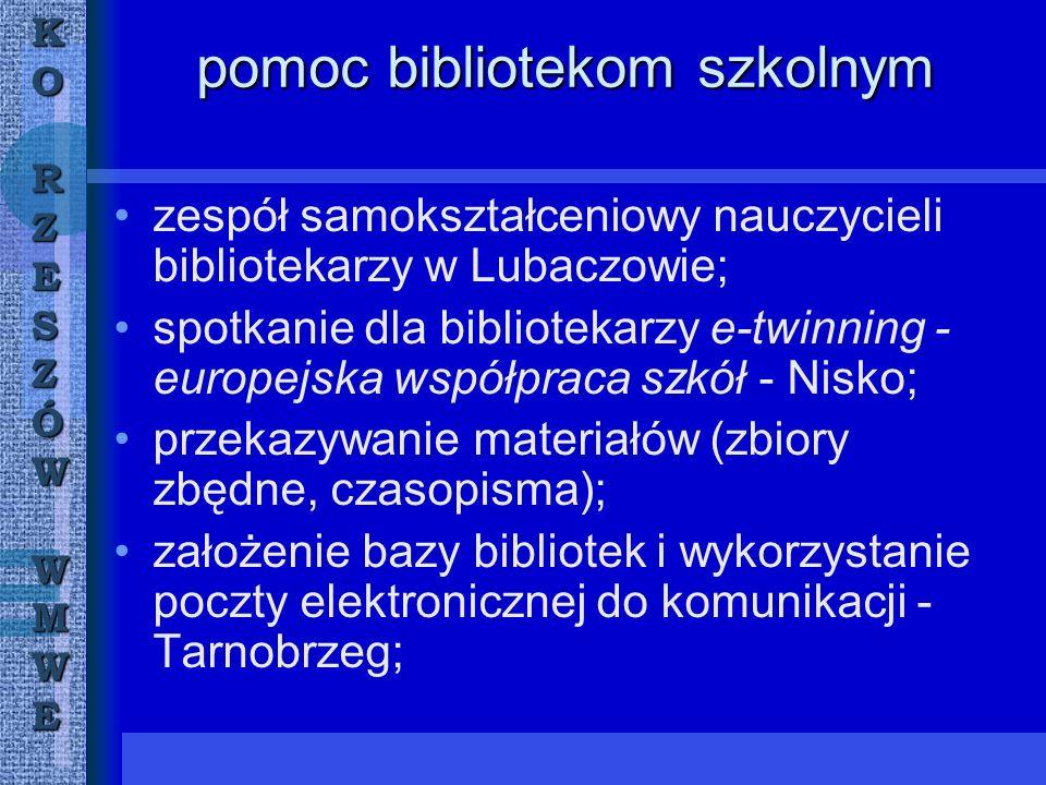 KORZESZÓWWMWE pomoc bibliotekom szkolnym zespół samokształceniowy nauczycieli bibliotekarzy w Lubaczowie; spotkanie dla bibliotekarzy e-twinning - europejska współpraca szkół - Nisko; przekazywanie materiałów (zbiory zbędne, czasopisma); założenie bazy bibliotek i wykorzystanie poczty elektronicznej do komunikacji - Tarnobrzeg;