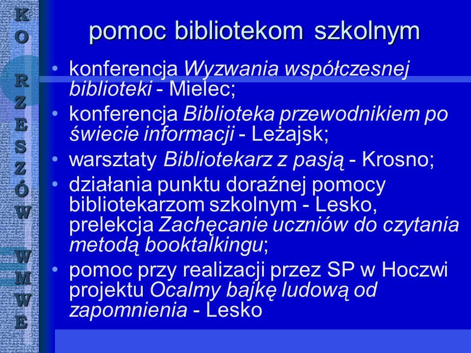 KORZESZÓWWMWE pomoc bibliotekom szkolnym konferencja Wyzwania współczesnej biblioteki - Mielec; konferencja Biblioteka przewodnikiem po świecie informacji - Leżajsk; warsztaty Bibliotekarz z pasją - Krosno; działania punktu doraźnej pomocy bibliotekarzom szkolnym - Lesko, prelekcja Zachęcanie uczniów do czytania metodą booktalkingu; pomoc przy realizacji przez SP w Hoczwi projektu Ocalmy bajkę ludową od zapomnienia - Lesko