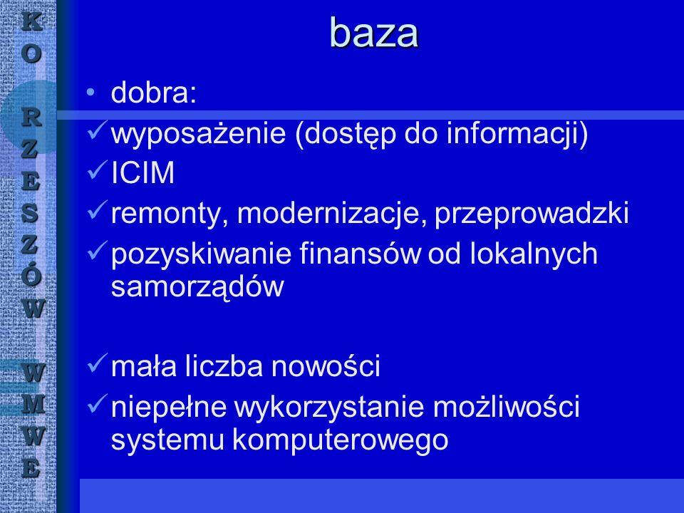 KORZESZÓWWMWE wnioski na 07/08 Przemyśl: Priorytetowym zadaniem jest tworzenie komputerowej bazy danych.