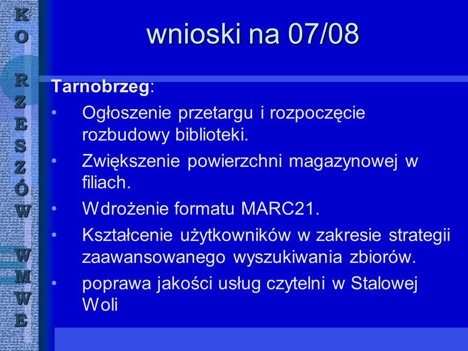 KORZESZÓWWMWE wnioski na 07/08 Tarnobrzeg: Ogłoszenie przetargu i rozpoczęcie rozbudowy biblioteki.