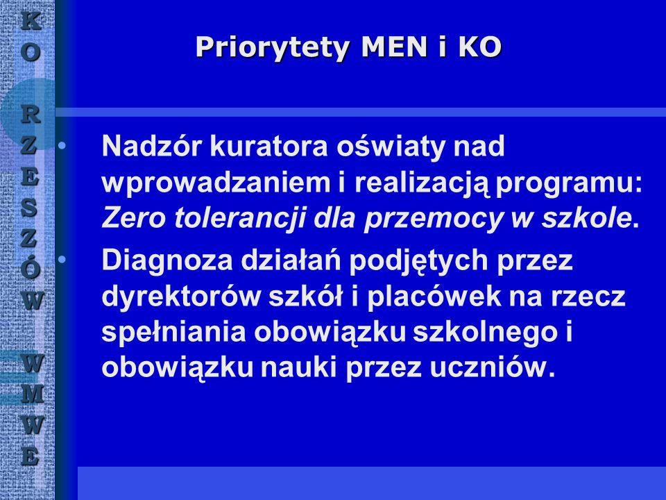 Priorytety MEN i KO Nadzór kuratora oświaty nad wprowadzaniem i realizacją programu: Zero tolerancji dla przemocy w szkole.