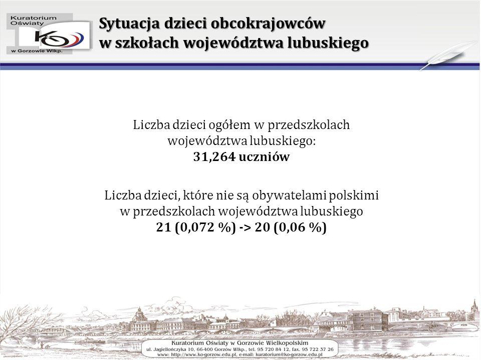 Sytuacja dzieci obcokrajowców w szkołach województwa lubuskiego Liczba dzieci ogółem w przedszkolach województwa lubuskiego: 31,264 uczniów Liczba dzi