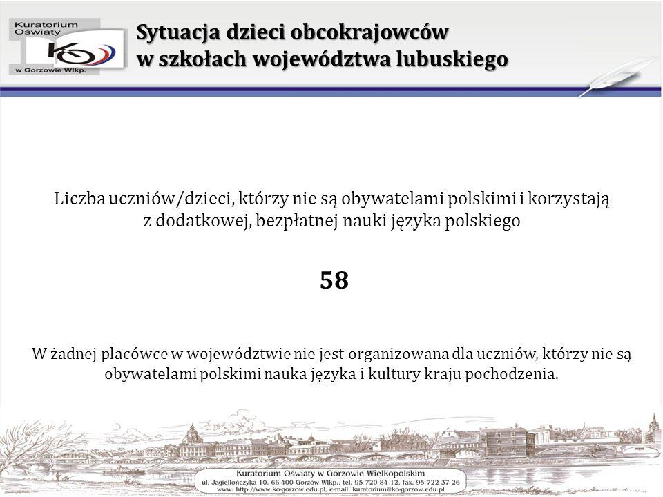 Sytuacja dzieci obcokrajowców w szkołach województwa lubuskiego Liczba uczniów/dzieci, którzy nie są obywatelami polskimi i korzystają z dodatkowej, b