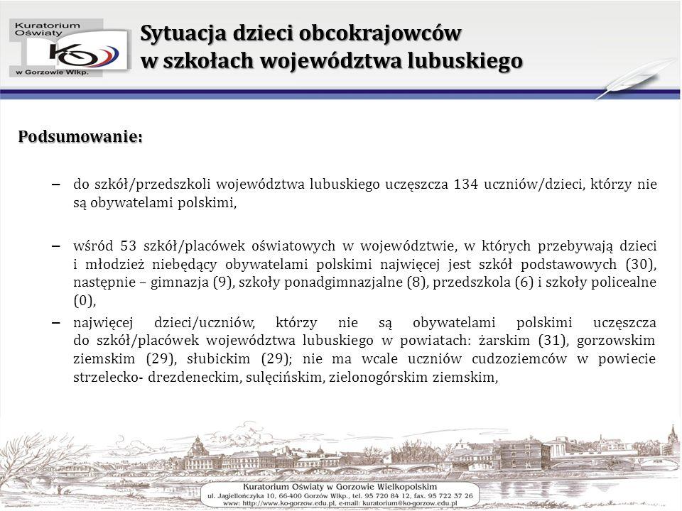 Sytuacja dzieci obcokrajowców w szkołach województwa lubuskiego Podsumowanie: – do szkół/przedszkoli województwa lubuskiego uczęszcza 134 uczniów/dzie