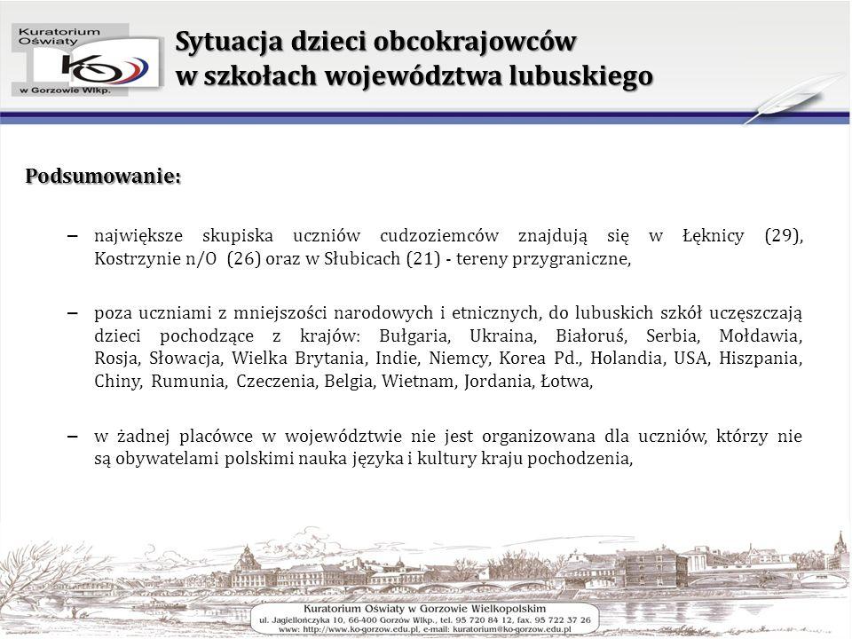 Sytuacja dzieci obcokrajowców w szkołach województwa lubuskiego Podsumowanie: – największe skupiska uczniów cudzoziemców znajdują się w Łęknicy (29),