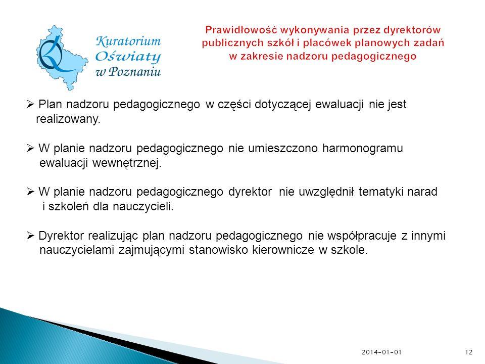 2014-01-01 Prawidłowość wykonywania przez dyrektorów publicznych szkół i placówek planowych zadań w zakresie nadzoru pedagogicznego 12 Plan nadzoru pe