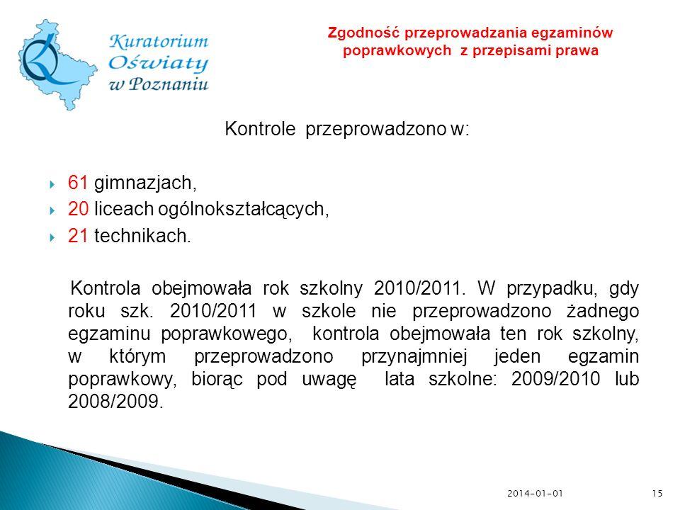 2014-01-0115 Zgodność przeprowadzania egzaminów poprawkowych z przepisami prawa Kontrole przeprowadzono w: 61 gimnazjach, 20 liceach ogólnokształcącyc