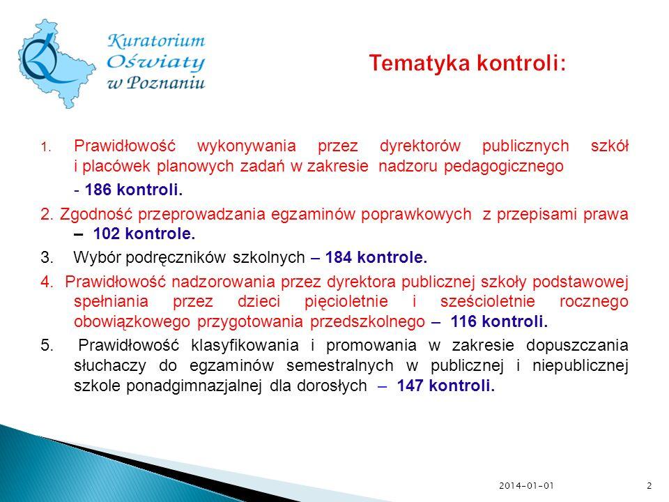 1. Prawidłowość wykonywania przez dyrektorów publicznych szkół i placówek planowych zadań w zakresie nadzoru pedagogicznego - 186 kontroli. 2. Zgodnoś