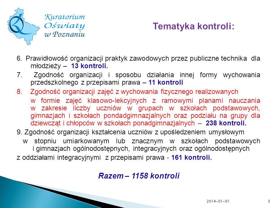 6. Prawidłowość organizacji praktyk zawodowych przez publiczne technika dla młodzieży – 13 kontroli. 7. Zgodność organizacji i sposobu działania innej