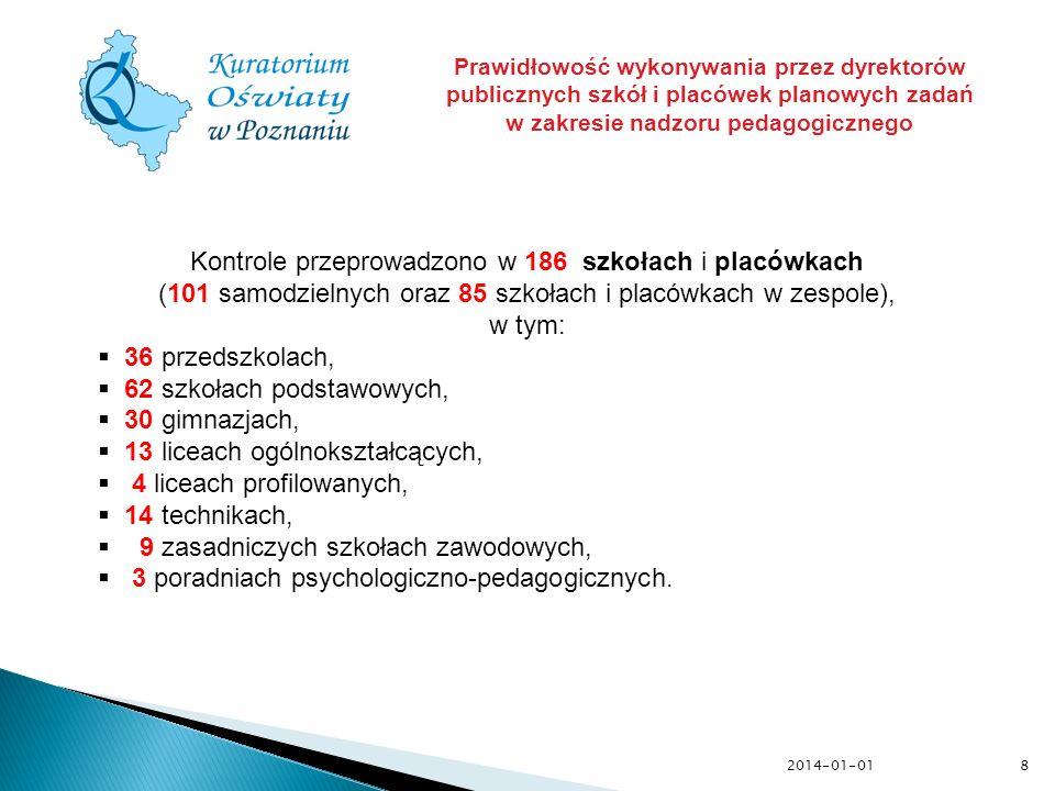 2014-01-018 Kontrole przeprowadzono w 186 szkołach i placówkach (101 samodzielnych oraz 85 szkołach i placówkach w zespole), w tym: 36 przedszkolach,