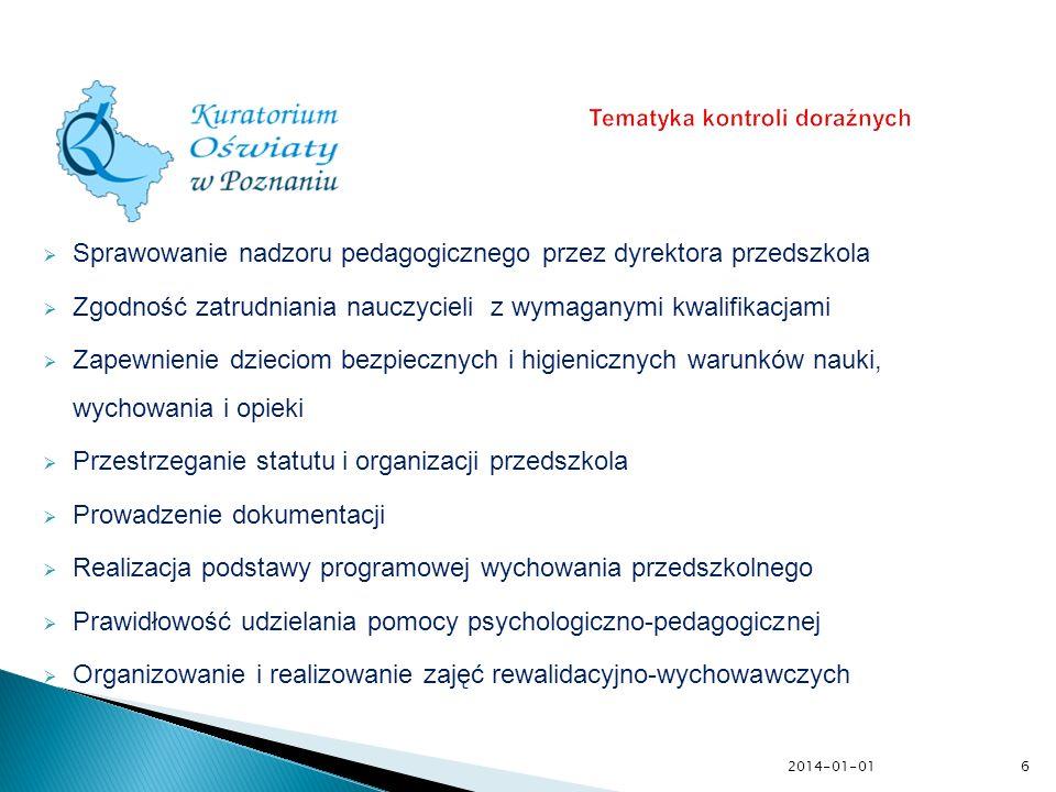 Tematyka kontroli doraźnych Sprawowanie nadzoru pedagogicznego przez dyrektora przedszkola Zgodność zatrudniania nauczycieli z wymaganymi kwalifikacja