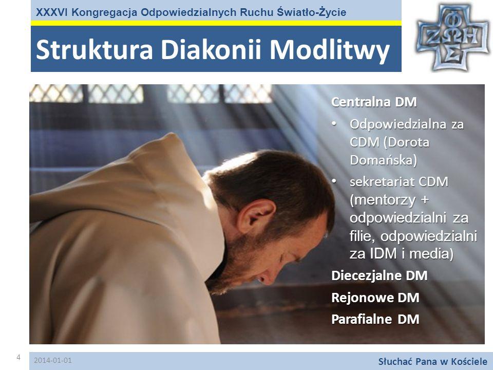 Struktura Diakonii Modlitwy XXXVI Kongregacja Odpowiedzialnych Ruchu Światło-Życie Słuchać Pana w Kościele Centralna DM Odpowiedzialna za CDM (Dorota