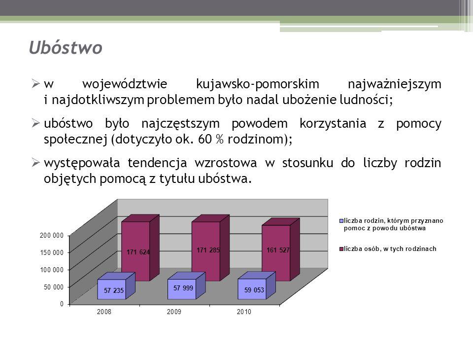 Ubóstwo w województwie kujawsko-pomorskim najważniejszym i najdotkliwszym problemem było nadal ubożenie ludności; ubóstwo było najczęstszym powodem ko