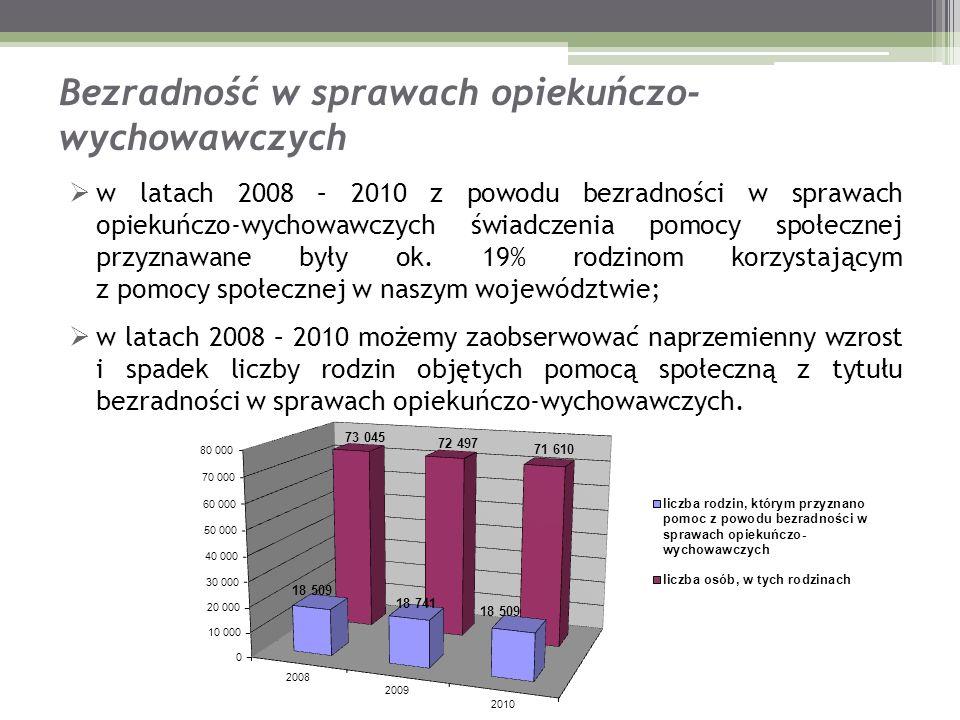Bezradność w sprawach opiekuńczo- wychowawczych w latach 2008 – 2010 z powodu bezradności w sprawach opiekuńczo-wychowawczych świadczenia pomocy społe