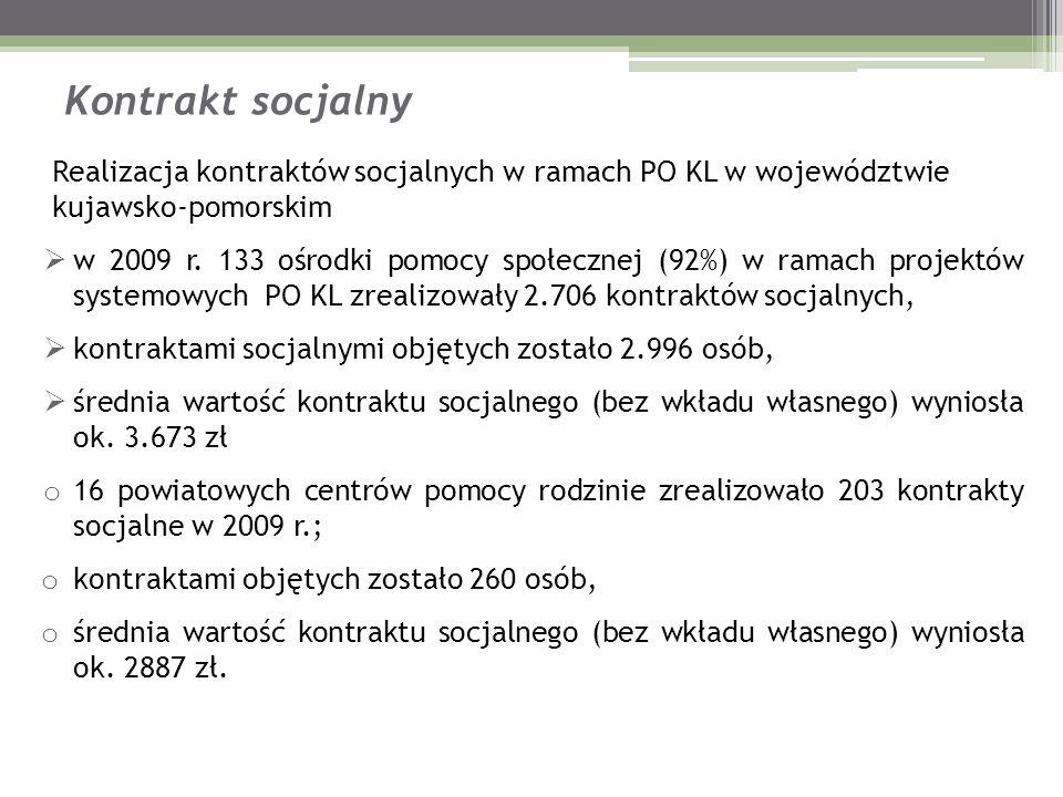 Kontrakt socjalny Realizacja kontraktów socjalnych w ramach PO KL w województwie kujawsko-pomorskim w 2009 r. 133 ośrodki pomocy społecznej (92%) w ra