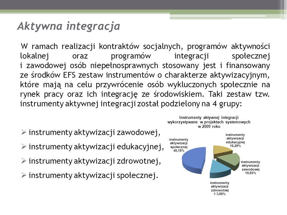 Aktywna integracja W ramach realizacji kontraktów socjalnych, programów aktywności lokalnej oraz programów integracji społecznej i zawodowej osób niep