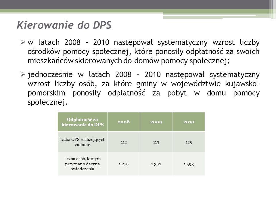 Kierowanie do DPS w latach 2008 – 2010 następował systematyczny wzrost liczby ośrodków pomocy społecznej, które ponosiły odpłatność za swoich mieszkań