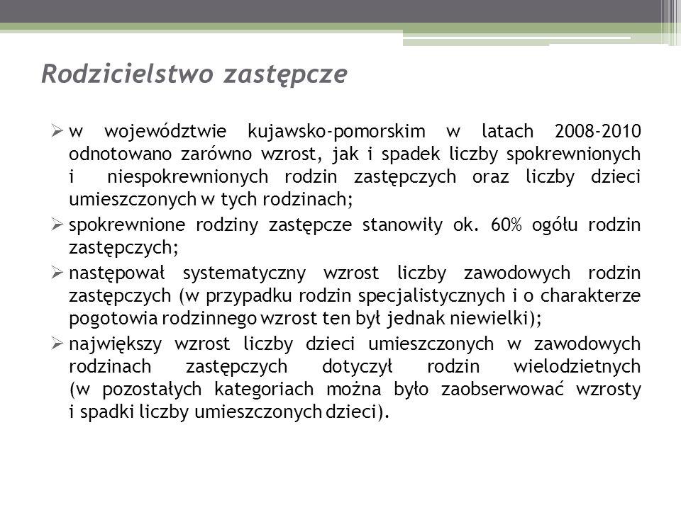 Rodzicielstwo zastępcze w województwie kujawsko-pomorskim w latach 2008-2010 odnotowano zarówno wzrost, jak i spadek liczby spokrewnionych i niespokre