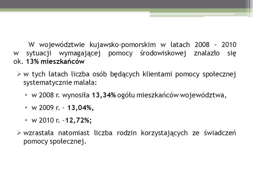 W województwie kujawsko-pomorskim w latach 2008 – 2010 w sytuacji wymagającej pomocy środowiskowej znalazło się ok. 13% mieszkańców w tych latach licz