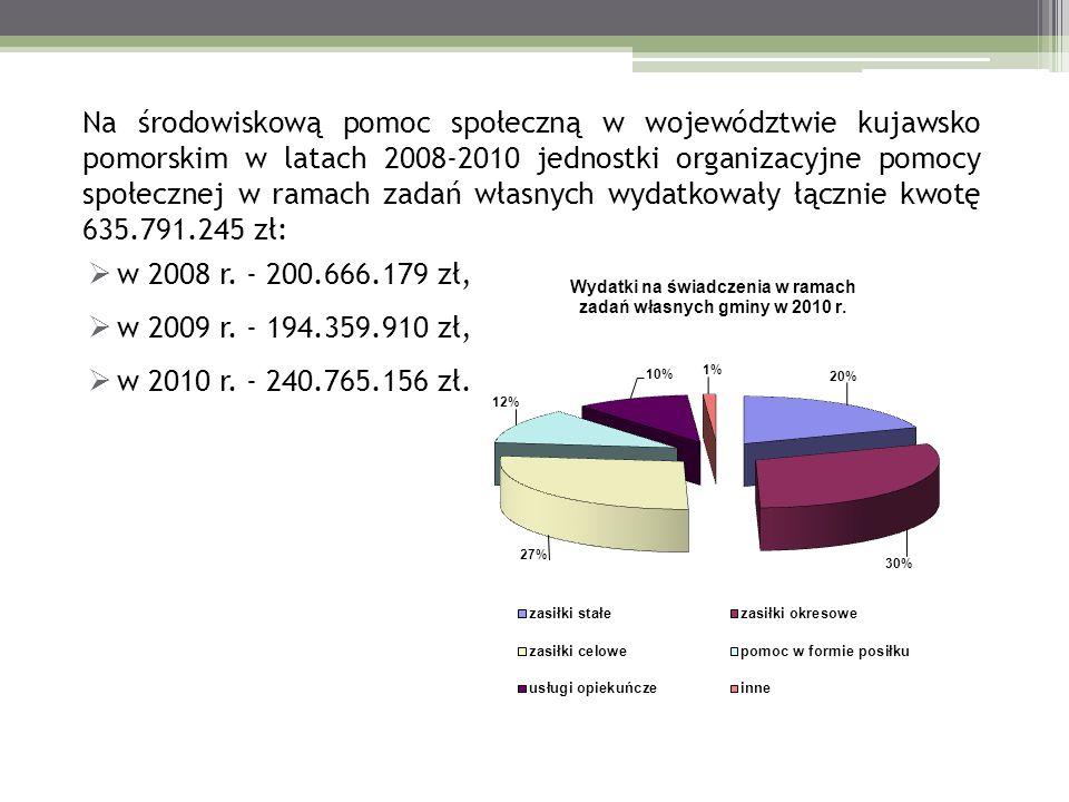 Na środowiskową pomoc społeczną w województwie kujawsko pomorskim w latach 2008-2010 jednostki organizacyjne pomocy społecznej w ramach zadań własnych