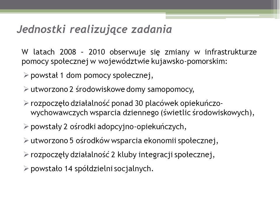 Jednostki realizujące zadania W latach 2008 – 2010 obserwuje się zmiany w infrastrukturze pomocy społecznej w województwie kujawsko-pomorskim: powstał