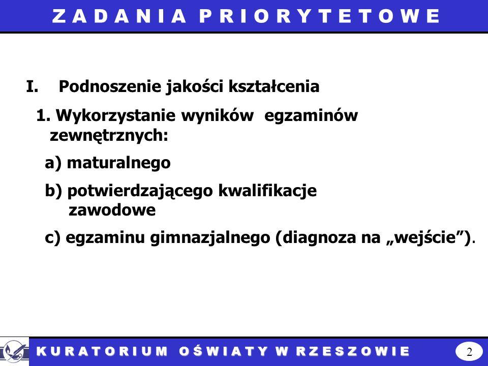 Podnoszenie jakości – obszary PKO 13 K U R A T O R I U M O Ś W I A T Y W R Z E S Z O W I E 1.