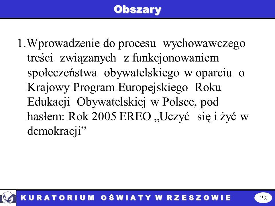 Obszary 22 K U R A T O R I U M O Ś W I A T Y W R Z E S Z O W I E 1.Wprowadzenie do procesu wychowawczego treści związanych z funkcjonowaniem społeczeństwa obywatelskiego w oparciu o Krajowy Program Europejskiego Roku Edukacji Obywatelskiej w Polsce, pod hasłem: Rok 2005 EREO Uczyć się i żyć w demokracji