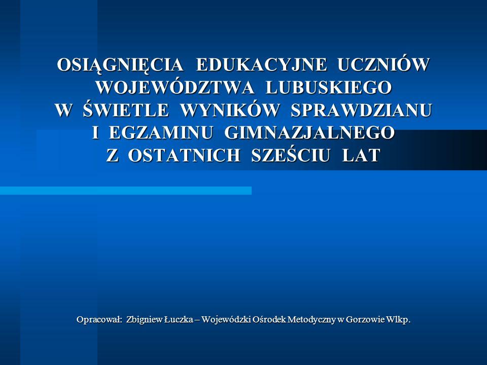 11. Porównanie różnicowe między wynikami krajowymi i wynikami w województwie lubuskim