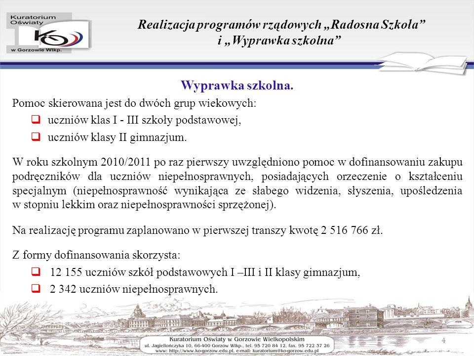 Realizacja programów rządowych Radosna Szkoła i Wyprawka szkolna Wyprawka szkolna.