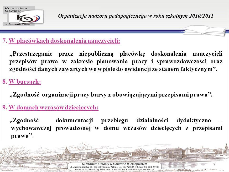 Organizacja nadzoru pedagogicznego w roku szkolnym 2010/2011 7. W placówkach doskonalenia nauczycieli: Przestrzeganie przez niepubliczną placówkę dosk