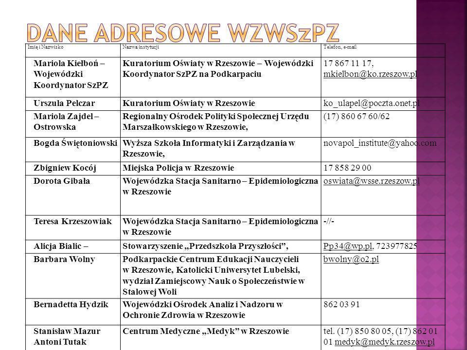 Rejon Jarosławski Koordynatorzy: Teresa Krasnowska SP – 6 w Jarosławiu Anna Sawicka SP – 11 w Jarosławiu Liczba Przedszkoli, Szkół, Placówek Promujących Zdrowie – 45 Tel: (0-16) 621-34-94, 692 467 773 E mail: tkrasnowska@op.pl, sp6jaroslaw@poczta.onet.plan70@onet.poc zta.pl Rejon Tarnobrzeski, Stalowowolski, Kolbuszowski Koordynator: Barbara Wolny - PCEN w Rzeszowie, Oddział w Tarnobrzegu Liczba Przedszkoli, Szkół, Placówek Promujących Zdrowie – 135 Tel: (0-15) 822 –40 -15 E mail: bwolny@pcen.tarnobrzeg.pl Rejon Dębicki Koordynatorzy: Anna Szczepanik Przedszkole – 1 w Dębicy, Anna Nylec Internat ZS –1 w Dębicy Liczba Przedszkoli, Szkół, Placówek Promujących Zdrowie – 60 Tel: (0-14) 681-25-86 E mail: przedszkole_nr1_debica@o2.pl, marekszczepanik1@o2.pl Rejon Krośnieński Koordynator: Anna Gaudzińska – Głowa SP – 3 w Krośnie Liczba Przedszkoli, Szkół, Placówek Promujących Zdrowie – 41 Tel: (0-13) 432-10-09 E mail: sp3krosno@interia.pl Rejon Miasta Rzeszowa Koordynator: Aleksandra Wanic Zespół Szkół Spożywczych w Rzeszowie Liczba Przedszkoli, Szkół, Placówek Promujących Zdrowie – 31 Tel: (0-17) 748-31-00 E mail: olawanic@o2.pl Rejon Mielecki Koordynator: Bogumiła Dziekan – Gąbka Zespół Szkół w Woli Mieleckiej Liczba Przedszkoli, Szkół, Placówek Promujących Zdrowie - 15 Tel: (0-17) 583-04-30 E mail: bogusiadg@op.pl Rejon Jasielski Koordynator: Monika Pojnar II Liceum Ogólnokształcące w Jaśle Liczba Przedszkoli, Szkół, Placówek Promujących Zdrowie – 22 tel: (0-13) 446-35-70 e mail 2lojaslo@gazeta.pl Rejon Rzeszowski Koordynator: Jadwiga Boho Zespół Szkół w Babicy Liczba Przedszkoli, Szkół, Placówek Promujących Zdrowie – 38 Tel: (0-17) 277-27-37 E mail: j.boho@interia.pl Rejon Przemyski Koordynator: Krystyna Krakowska - Zając Szkoła Podstawowa w Nizinach Liczba Przedszkoli, Szkół, Placówek Promujących Zdrowie – 13 Tel: (0-16) 671-38-99 E mail: krysiakz@op.pl