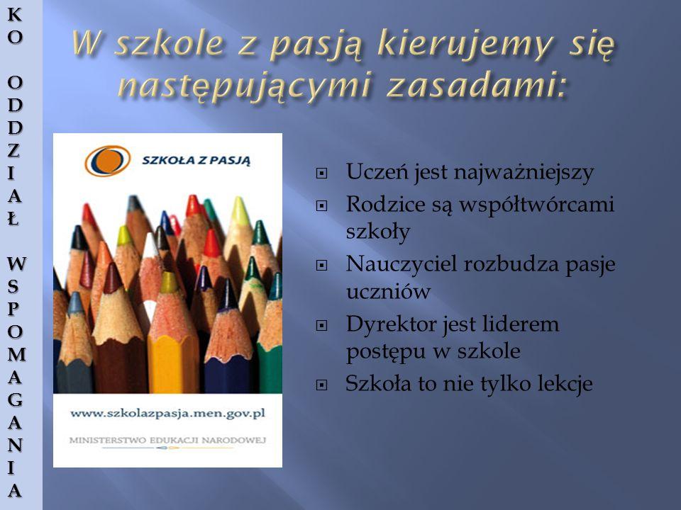 Uczeń jest najważniejszy Rodzice są współtwórcami szkoły Nauczyciel rozbudza pasje uczniów Dyrektor jest liderem postępu w szkole Szkoła to nie tylko lekcje KOKOOODDDDZZIIAAŁŁWWSSPPOOMMAAGGAANNIIAAKOKOOODDDDZZIIAAŁŁWWSSPPOOMMAAGGAANNIIAAODDZIAŁWSPOMAGANIA