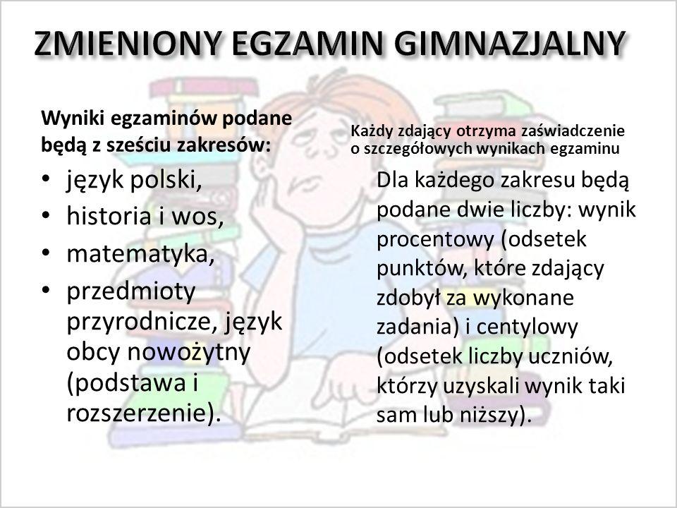 Wyniki egzaminów podane będą z sześciu zakresów: język polski, historia i wos, matematyka, przedmioty przyrodnicze, język obcy nowożytny (podstawa i rozszerzenie).