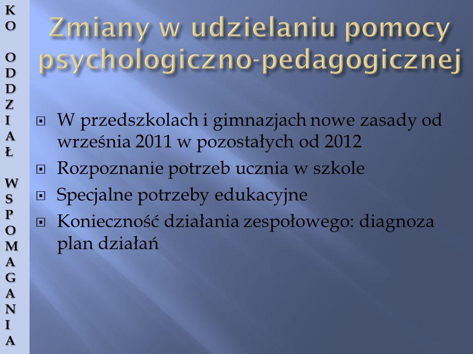 KOKOOODDDDZZIIAAŁŁWWSSPPOOMMAAGGAANNIIAAKOKOOODDDDZZIIAAŁŁWWSSPPOOMMAAGGAANNIIAAODDZIAŁWSPOMAGANIA W przedszkolach i gimnazjach nowe zasady od września 2011 w pozostałych od 2012 Rozpoznanie potrzeb ucznia w szkole Specjalne potrzeby edukacyjne Konieczność działania zespołowego: diagnoza plan działań