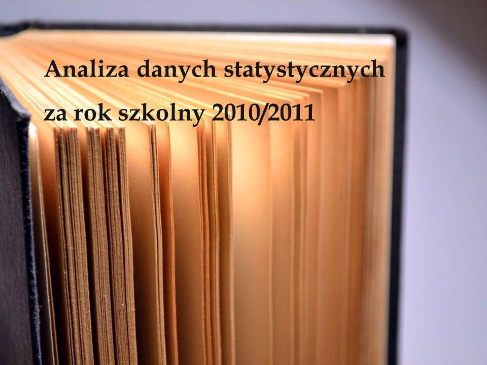 Analiza danych statystycznych za rok szkolny 2010/2011
