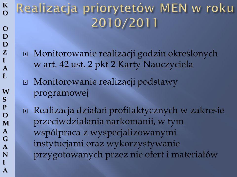 www.ko.rzeszow.pl zakładka nadzór pedagogiczny część wspomaganie