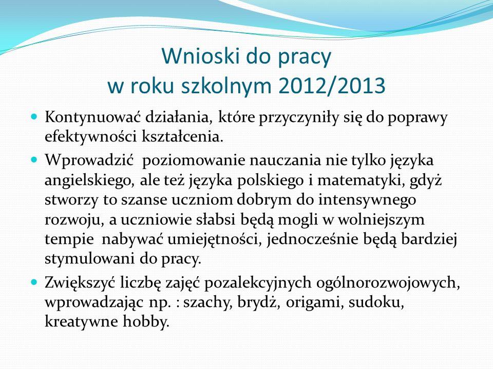 Wnioski do pracy w roku szkolnym 2012/2013 Kontynuować działania, które przyczyniły się do poprawy efektywności kształcenia. Wprowadzić poziomowanie n