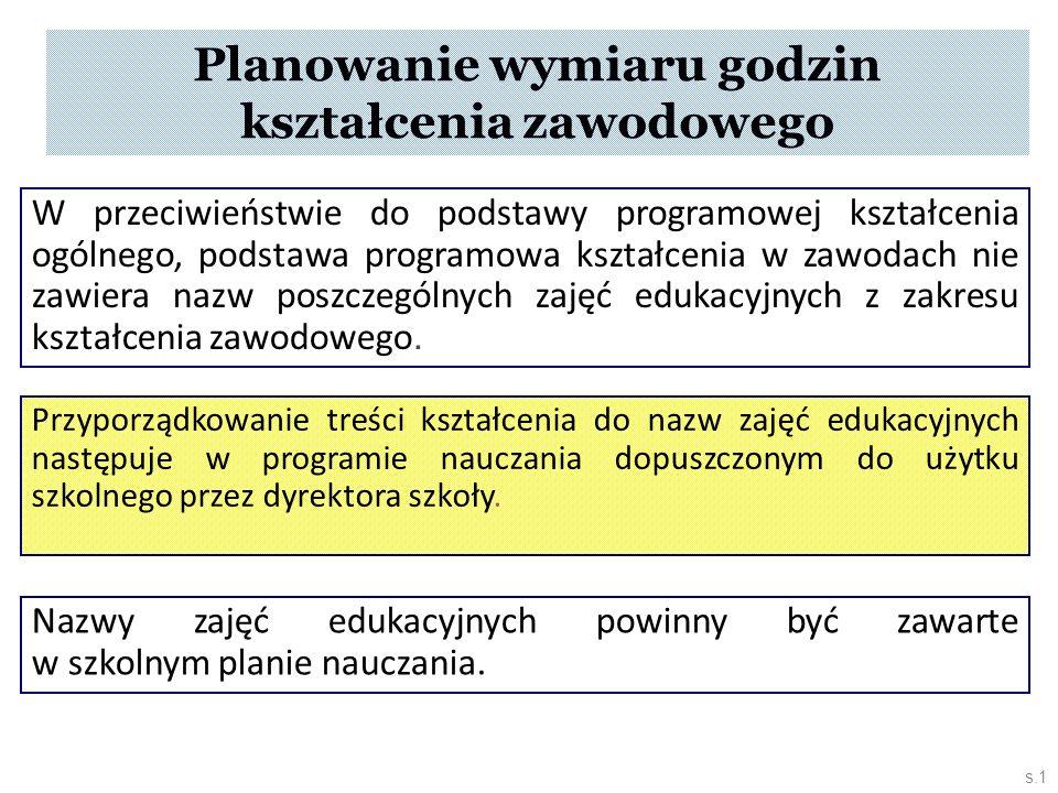 s.1 Przyporządkowanie treści kształcenia do nazw zajęć edukacyjnych następuje w programie nauczania dopuszczonym do użytku szkolnego przez dyrektora s